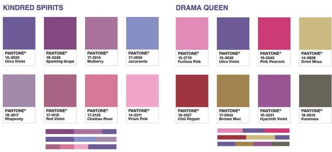 paleta cromatica asortare ultra violet la maison